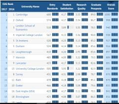 university-rank-2